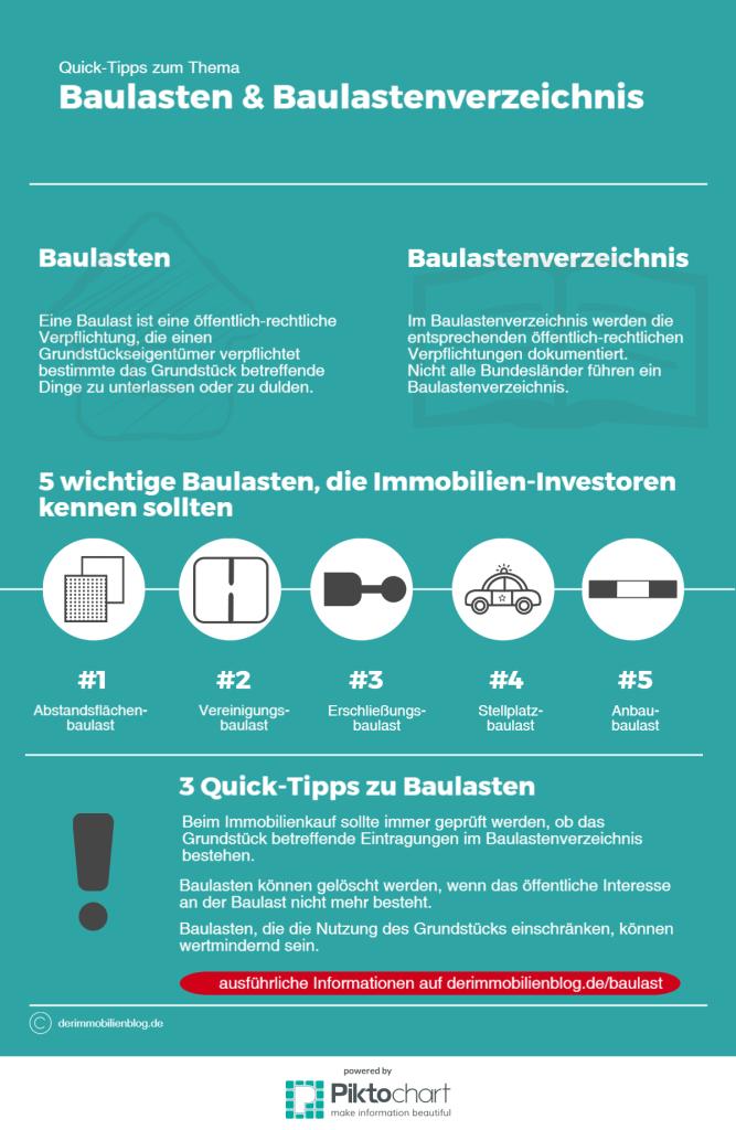 Baulasten und Baulastenverzeichnis Tipps