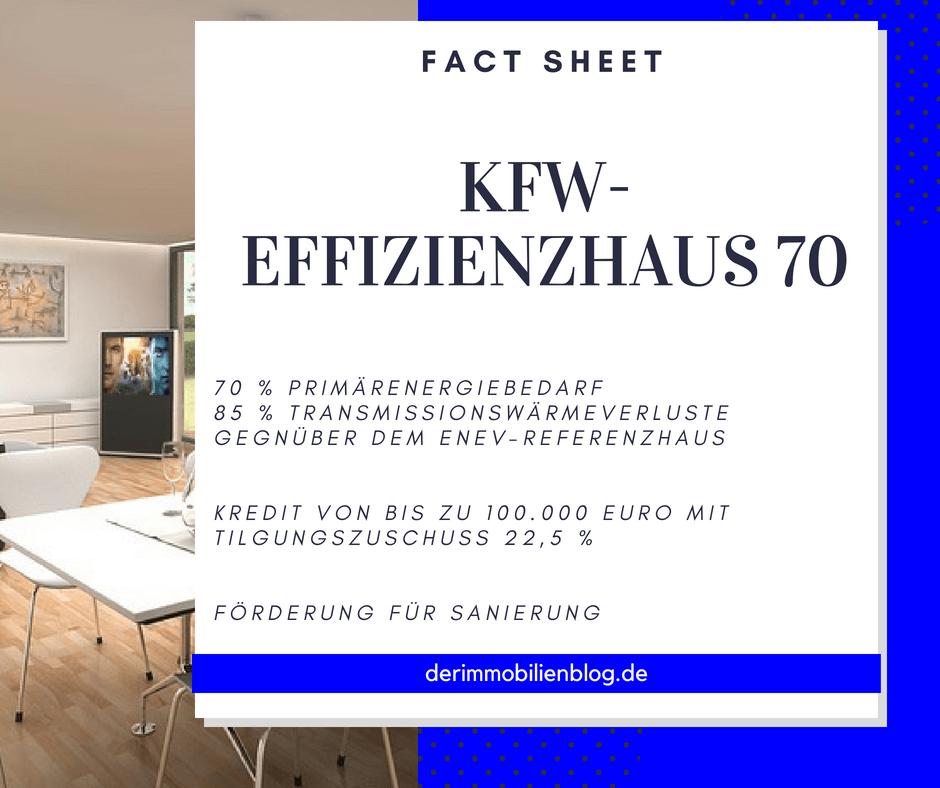 KfW 70 Anforderungen