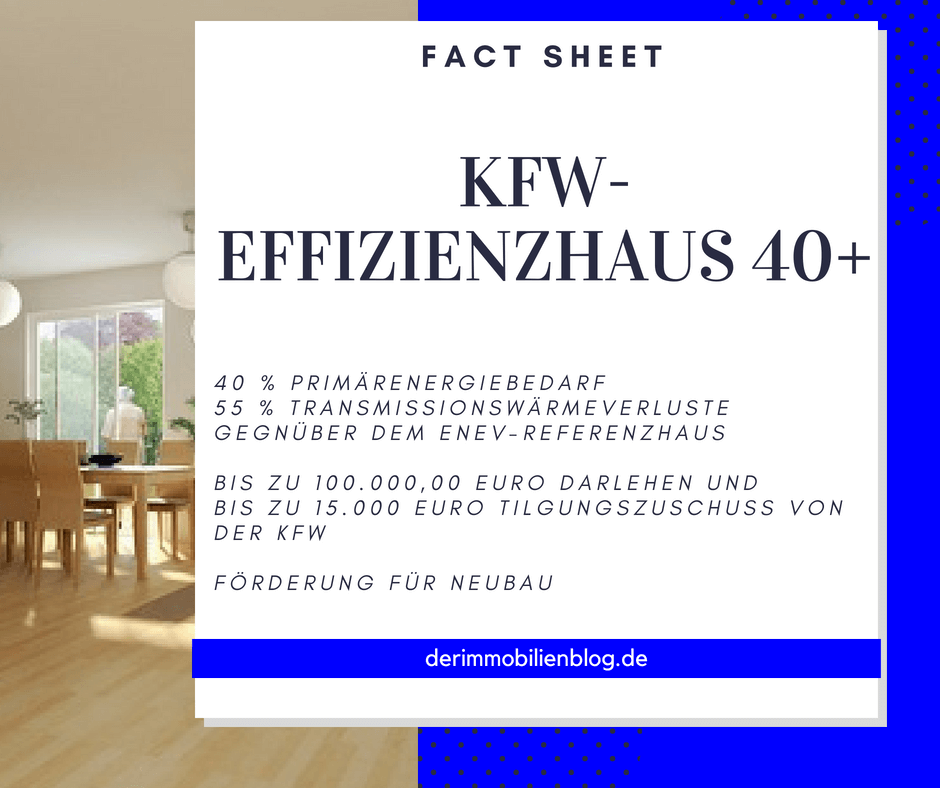 kfw effizienzhaus 40 plus ratgeber tipps. Black Bedroom Furniture Sets. Home Design Ideas